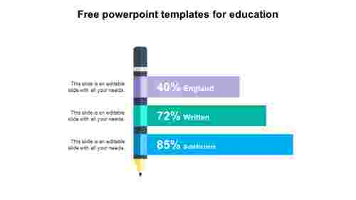 free powerpoint presentation templates for education model