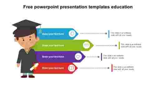 free powerpoint presentation templates education design