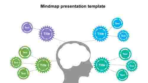 mindmappresentationtemplatemodel