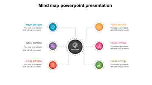 mindmappowerpointpresentationmodel