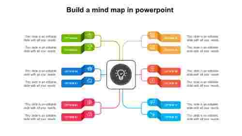 buildamindmapinpowerpointpresentation