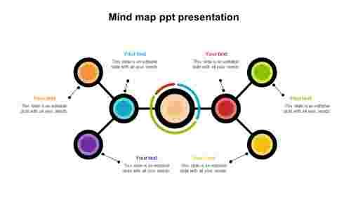 mindmappptpresentationmodel