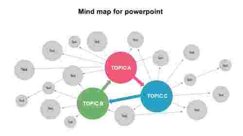 mindmapforpowerpointdesign
