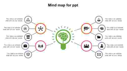 mind map for ppt