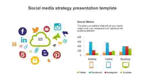 social media strategy presentation template design