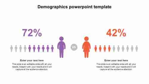 demographicspowerpointtemplatemodel