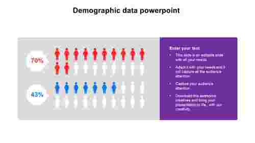 demographic data powerpoint