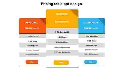 pricing table ppt design