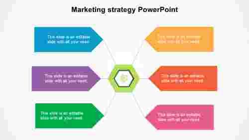 marketing strategy powerpoint presentation template model
