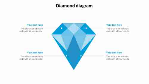 diamond diagram