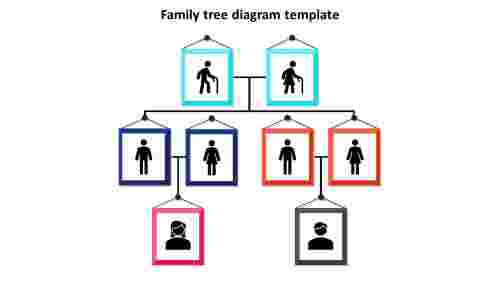familytreediagramtemplatemodel