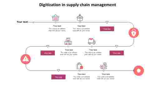 digitization%20in%20supply%20chain%20management%20PowerPoint