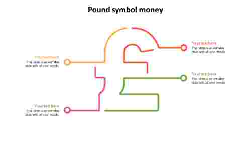 pound%20symbol%20money%20presentation