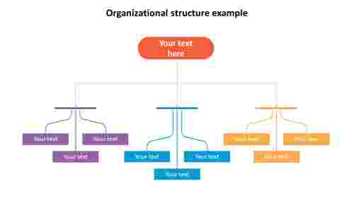 organizational%20structure%20example%20template