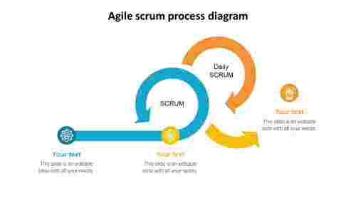 agile scrum process diagram
