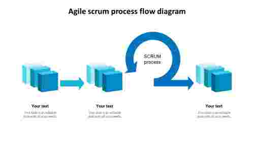agile scrum process flow diagram