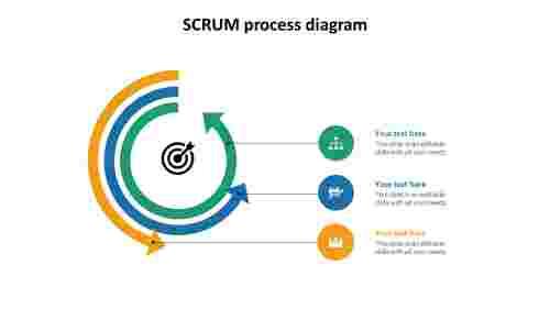scrum%20process%20diagram%20presentation