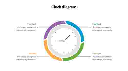 clockdiagrampresentation