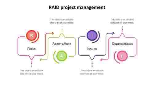 raid%20project%20management%20slide
