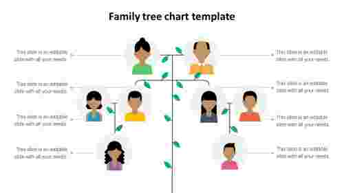 family%20tree%20chart%20template%20slide