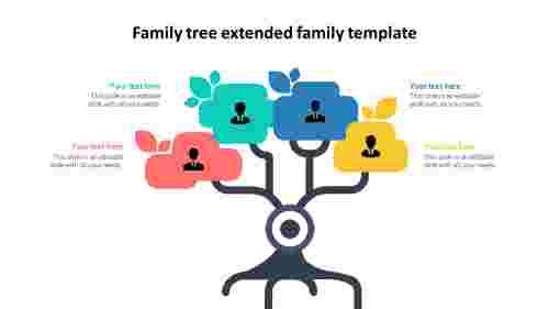 family%20tree%20extended%20family%20template%20slide