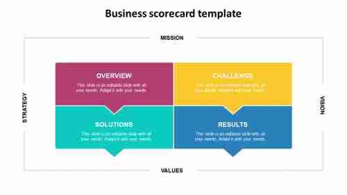 business%20scorecard%20template%20design