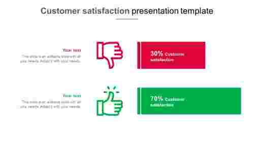 customer%20satisfaction%20presentation%20template%20design