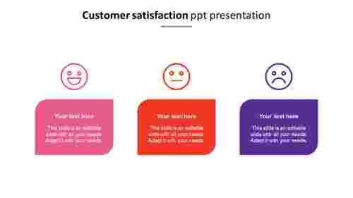 customer%20satisfaction%20ppt%20presentation%20model