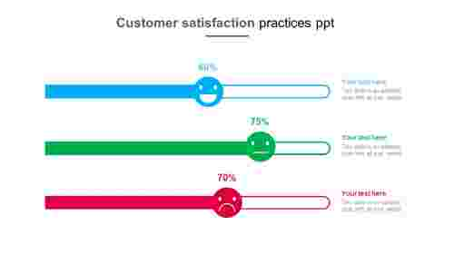Awesome%20customer%20satisfaction%20practices%20ppt