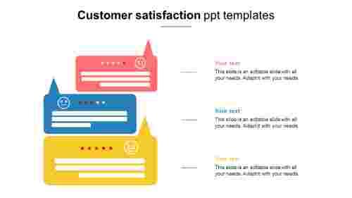 customer%20satisfaction%20ppt%20templates%20model