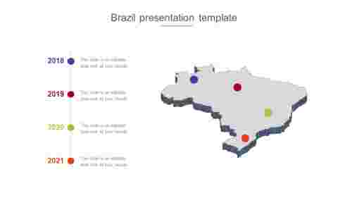brazil%20presentation%20template%20design