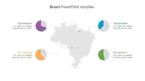 brazil%20powerpoint%20template%20design