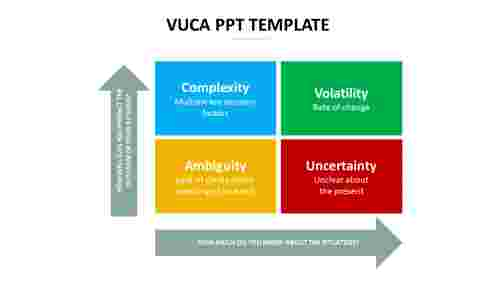 vuca ppt template