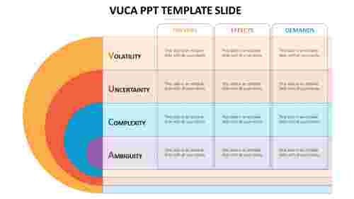 vuca ppt template slide