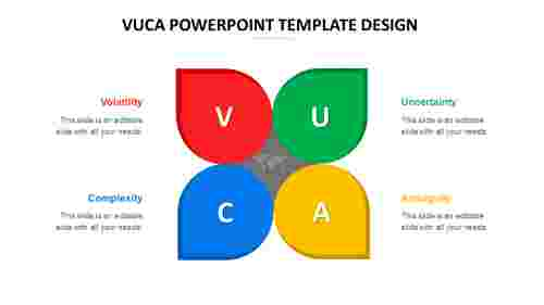 vuca PowerPoint template design