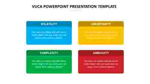 vuca PowerPoint presentation template