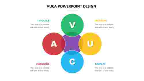 vuca PowerPoint design