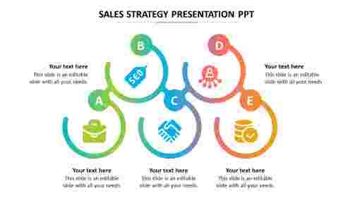 sales%20strategy%20presentation%20ppt%20design