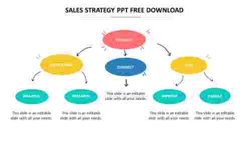sales%20strategy%20ppt%20free%20download%20templates