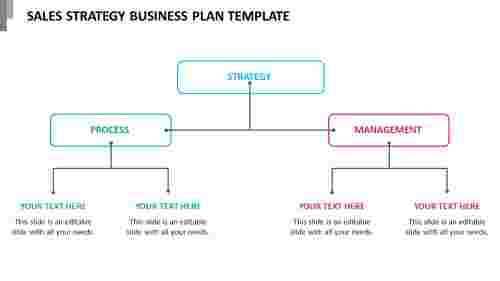 sales%20strategy%20business%20plan%20template%20PowerPoint