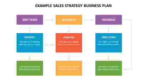 example%20sales%20strategy%20business%20plan%20PowerPoint%20slide