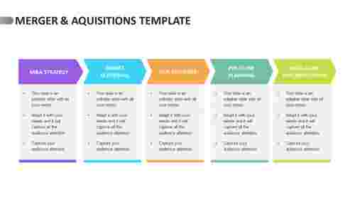 merger & aquisitions template