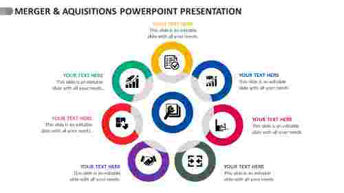 merger & aquisitions PowerPoint presentation