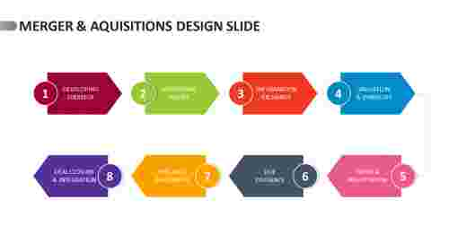 merger & aquisitions design slide