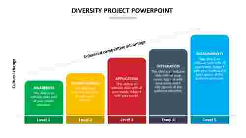 diversity project powerpoint