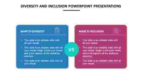 diversity and inclusion powerpoint presentations