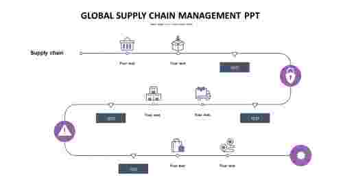 global supply chain management ppt