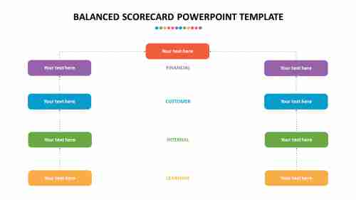 balanced scorecard powerpoint template download free
