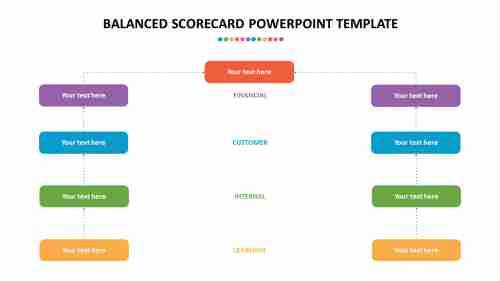 balanced%20scorecard%20powerpoint%20template%20download%20free%20model