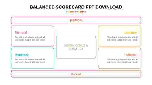 balanced%20scorecard%20ppt%20download%20presentation%20model